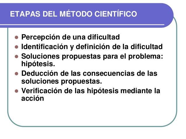 ETAPAS DEL MÉTODO CIENTÍFICO       Percepción de una dificultad Identificación y definición de la dificultad Solucion...