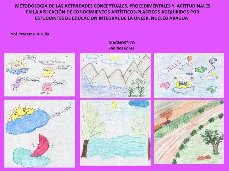 METODOLOGÍA DE LAS ACTIVIDADES CONCEPTUALES, PROCEDIMENTALES Y ACTITUDINALES     EN LA APLICACIÓN DE CONOCIMIENTOS ARTÍSTI...