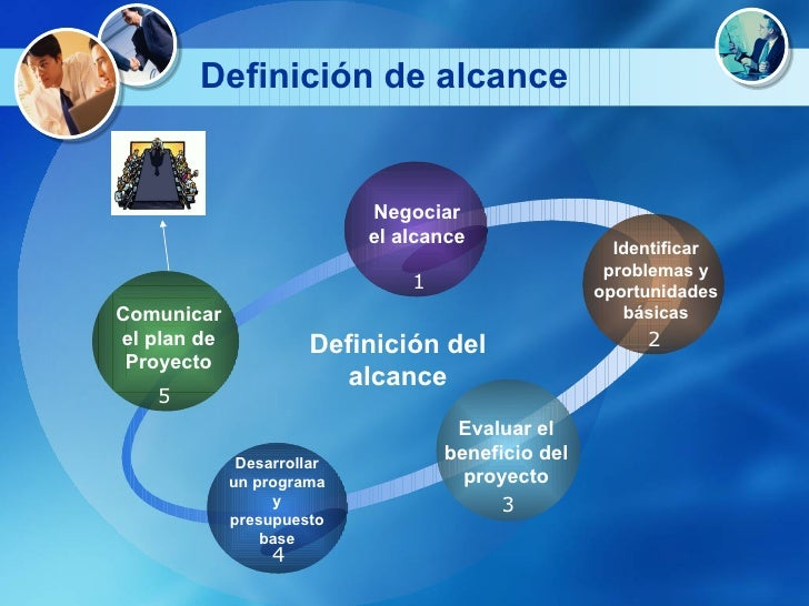 Definición de alcance 5 1 2 3 4 Definición del alcance Negociar el alcance Identificar problemas y oportunidades básicas E...