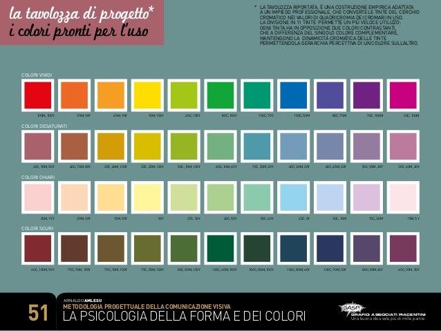 I manuali del comunicare psicologia della forma e dei colori - Tavolozza colori per pareti ...