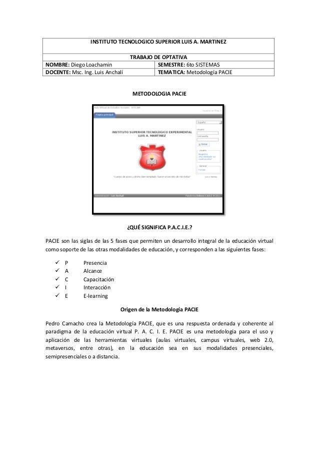 INSTITUTO TECNOLOGICO SUPERIOR LUIS A. MARTINEZTRABAJO DE OPTATIVANOMBRE: Diego Loachamin SEMESTRE: 6to SISTEMASDOCENTE: M...