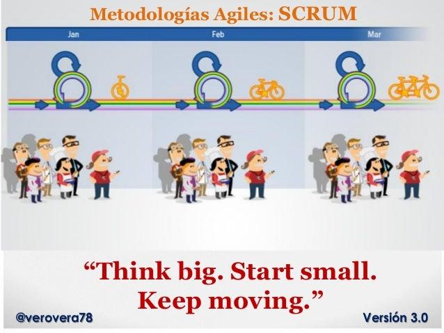 """Metodologías Agiles: SCRUM  """"Think big. Start small. Keep moving.""""  @verovera78  Versión 3.0"""