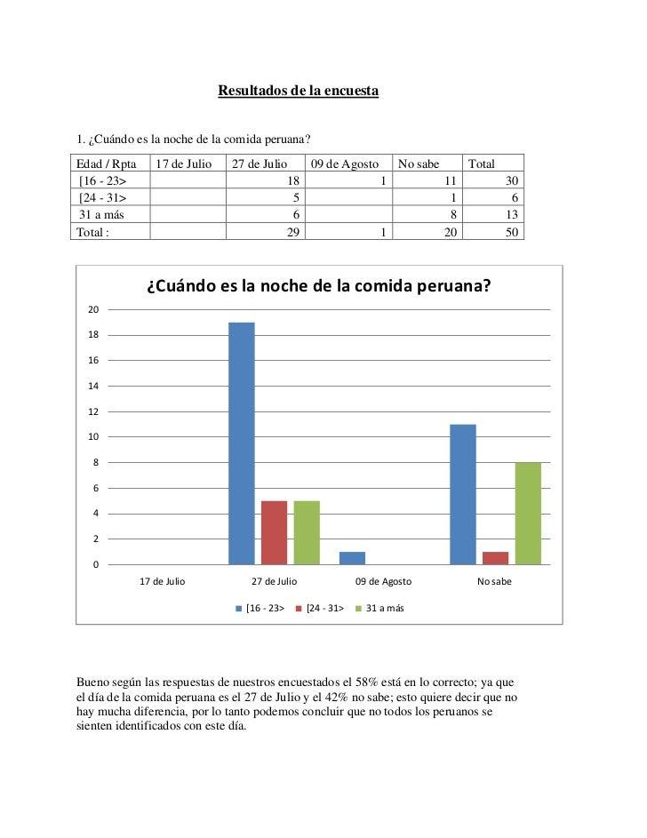 Resultados de la encuesta<br />1. ¿Cuándo es la noche de la comida peruana?<br />Edad / Rpta 17 de Julio 27 de Julio09 de ...