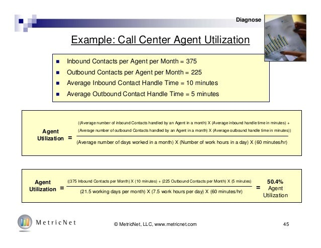 Call center plan template 28 images agreement for for Call center action plan template