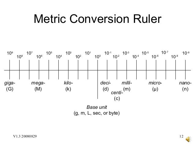 298652 on Chart For Converting Metric Units