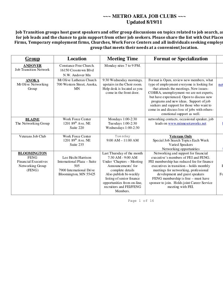 ~~~ METRO AREA JOB CLUBS ~~~                                                               Updated 8/19/11Job Transition g...