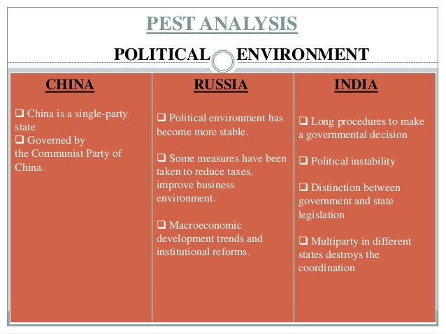 political analysis of an organization