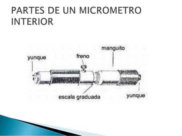Metrologia manejo del micrometro - Micrometro de interiores ...