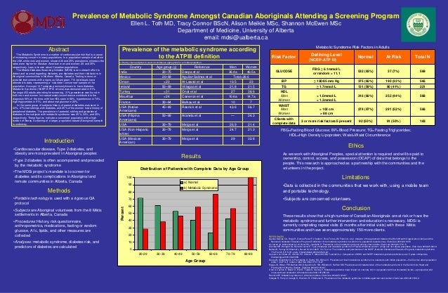 Prevalence of metabolic syndrome amongst Canadian Aboriginals attending a screening program