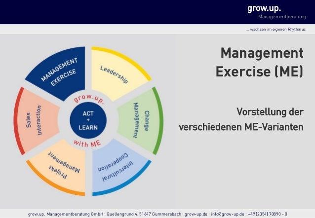 grow.up. Managementberatung … wachsen im eigenen Rhythmus grow.up. Managementberatung GmbH Uta Rohrschneider Quellengrund ...