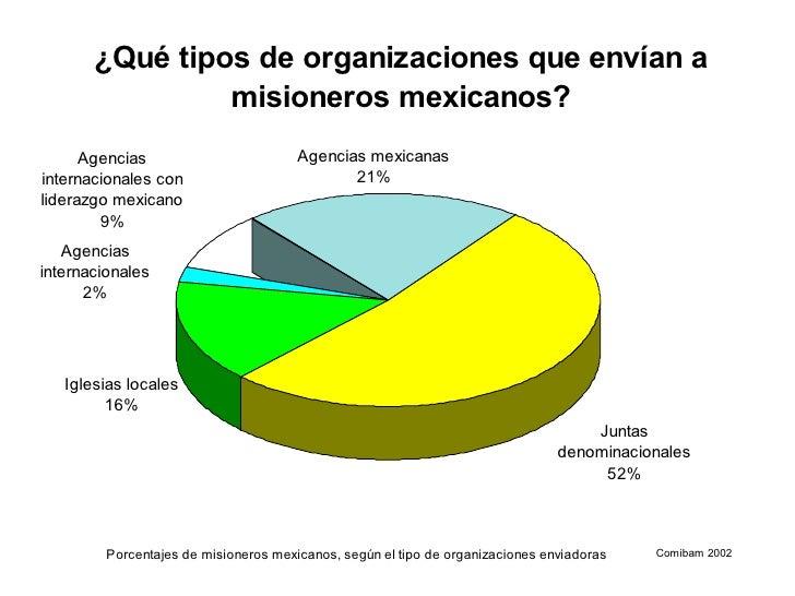 Mex Graf