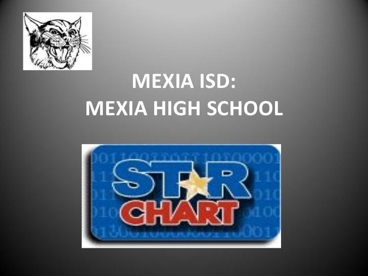 Mexia High School STaR Chart