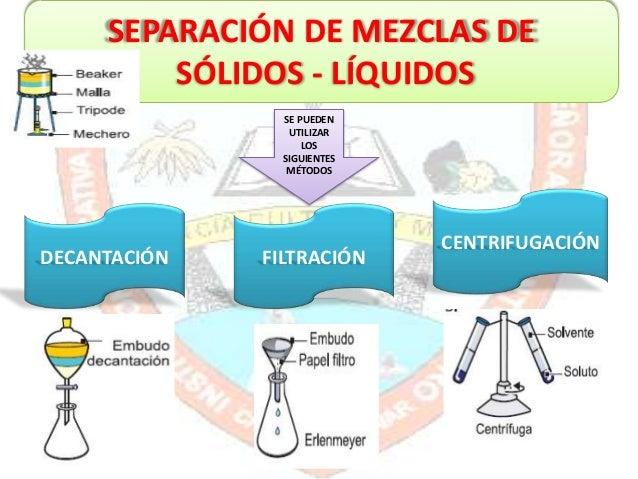 Resultado de imagen para metodos de separacion de mezclas