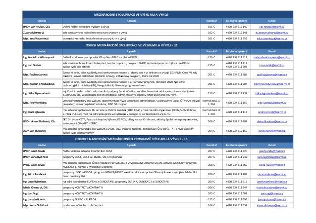 Mezinárodní spolupráce ve výzkumu a vývoji   kontakty na pracovníky