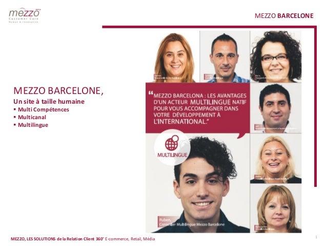 1 MEZZO BARCELONE MEZZO, LES SOLUTIONS de la Relation Client 360° E-commerce, Retail, Média MEZZO BARCELONE, Un site à tai...