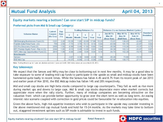 Equity markets nearing a bottom? Can one start SIP in midcap funds?