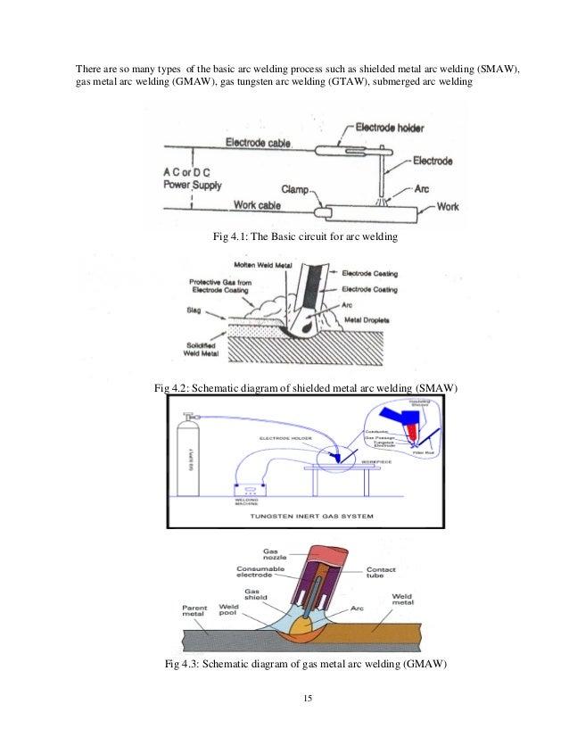 mfg lab manual