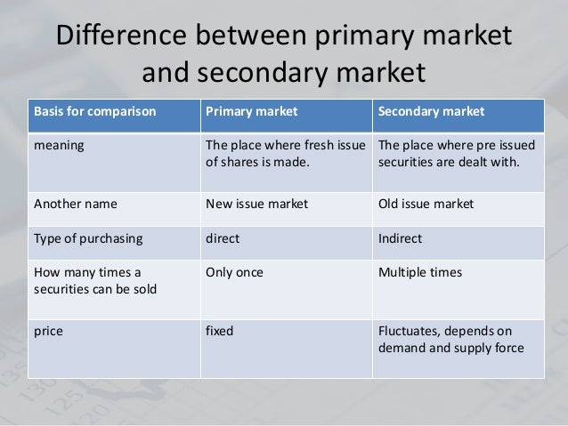 Content: Stocks Vs Mutual Funds