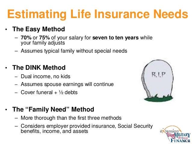 Printables Life Insurance Needs Analysis Worksheet life insurance needs analysis worksheet bloggakuten pichaglobal