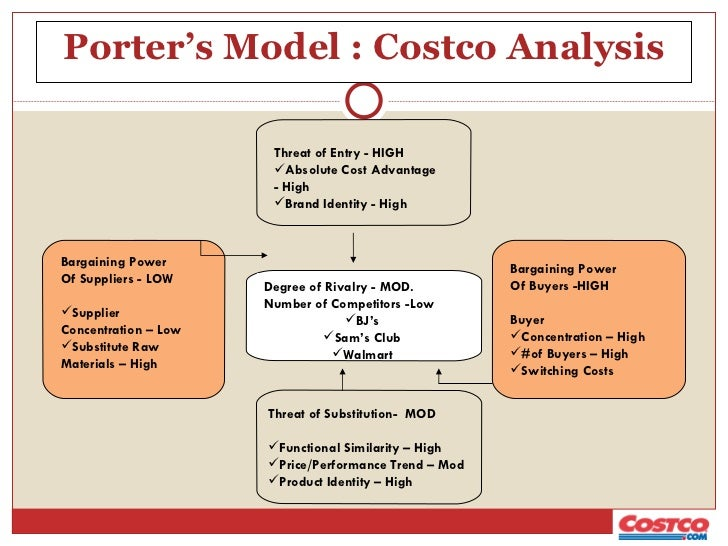 costco weaknesses For costco to thrive, the world needs to thrive we are committed to doing our part to help we focus on issues related to our business and to where we can contribute to real, results-driven positive impact.