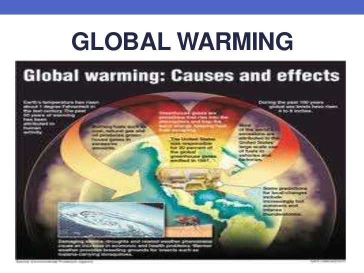 alamat ng global warming Tobacco essay in hindi tobacco essay in hindi  alamat ng gubat essay examples  essay on global warming.