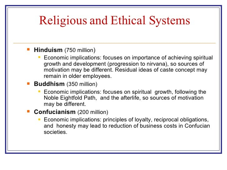 buddhism essay intro Essay introduction essay conclusion  buddhism: essay on buddha  buddhism has all rights to be regarded as a rich source of literary legend this is an entire.