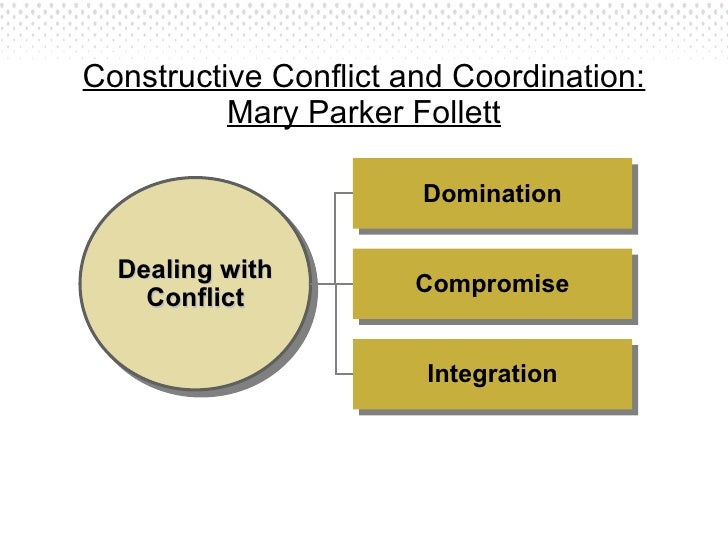 mary follett power of introvert Full-text paper (pdf): shaping leadership for today: mary parker follett's aesthetic.