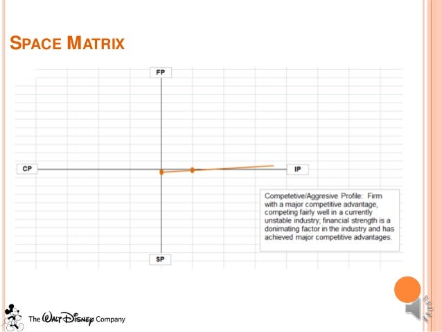 walt disney case study strategic management Transcript of disney case study jeremy enriquez walt disney studio entertainment adapt and change their management system in order to integrate into the.