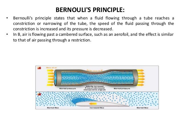 an analysis of the bernoullis principle The most general applications of bernoulli's equation calculate using torricelli's theorem calculate all of the aircraft's lift some comes from the body of the plane, some from engine thrust, and so on furthermore, bernoulli's principle gives an approximate answer because flow.