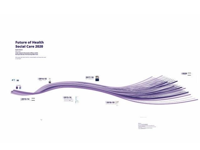 Mental Health & Social Care 2020