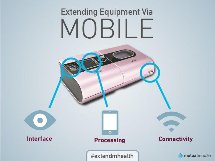 Extending Equipment Via            MOBILEInterface           Processing        Connectivity                   #extendmhealth