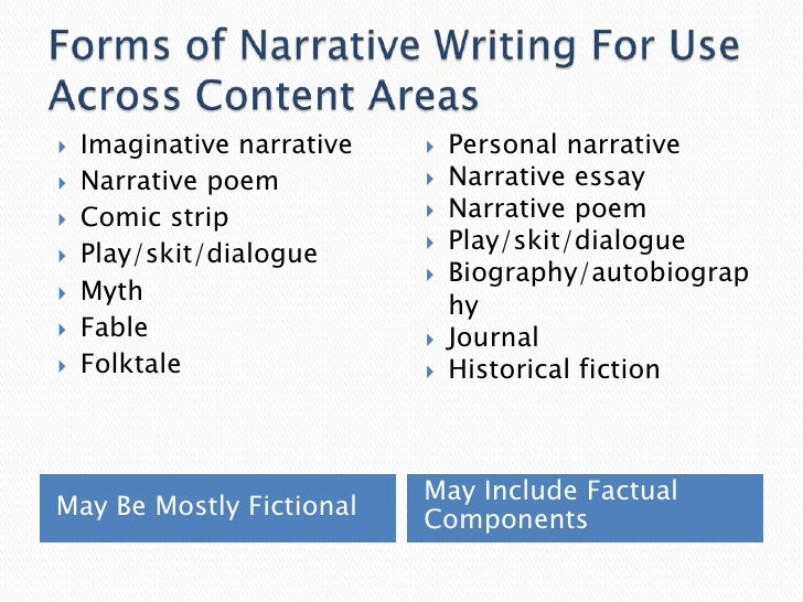 Difference Between Narrative Essay And Short Story