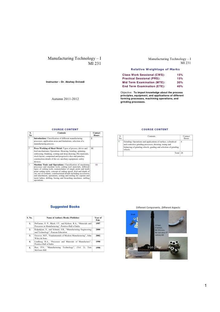 Mi 231 manufacturing technology – i 1-15