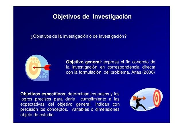 Objetivos de investigación    ¿Objetivos de la investigación o de investigación?                      Objetivo general: ex...
