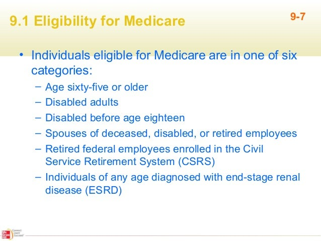 Medicare Accept Assignment