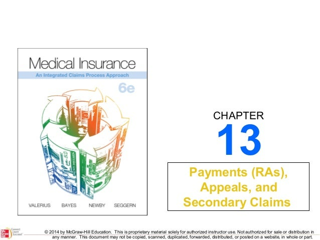 Issues and Trends in HBI Ch 13