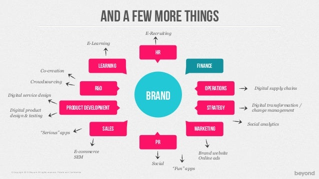 Brand strategy template pdf 9438480 hitori49fo the ultimate marketing case study template curata blog maxwellsz