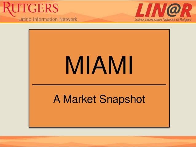MIAMIA Market Snapshot