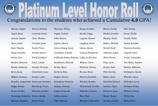 Congratulations to the students who achieved a Cumulative 4.0 GPA! Abrams, Regina Burton, Melinda Flournoy, Tiffany Knaup,...