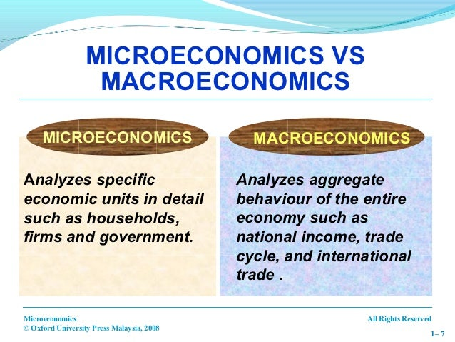 macroeconomics midterm definitions and - macroeconomics is the branch of economics concerned with the aggregate, or overall, economy macroeconomics deals with economic factors such as total national output and income, unemployment, balance of payments, and the rate of inflation.