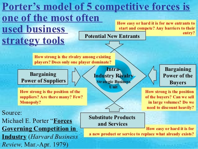 porter 5 forces analysis for textile mills pakistan Porters five forces model- textile industry  as the new entrant has limited  experience in textile manufacturing and there are no built up  this leads to  great possibilities for textile manufacturers to scout the supplier group for best  terms and.