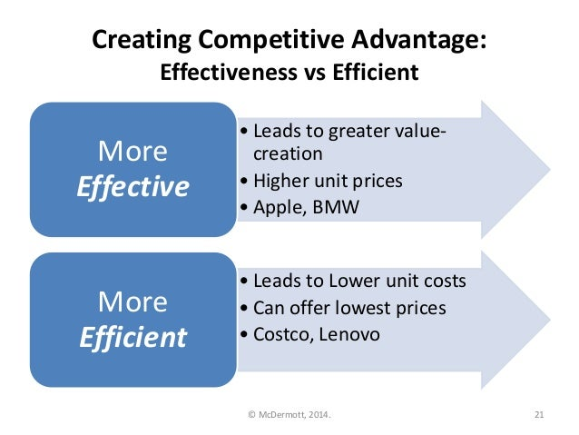 apples competitive strategy Strategic report for apple computer inc pursue a strategy of expansion to foster organic growth while competitive every day and apple sensed its early.