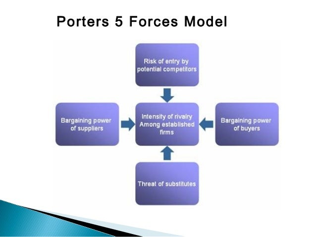 michael porter 5 forces for coffee house industry The model originated from michael e porter's 1980 book competitive strategy: techniques for analyzing industries and porter's 5 forces analysis the industry handbook: the airline industry if the price of coffee rises substantially, a coffee drinker may switch over to a beverage.