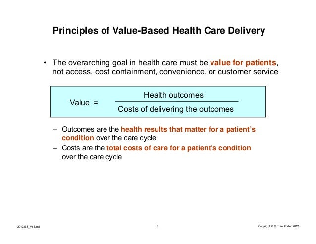 creating shared value michael porter pdf