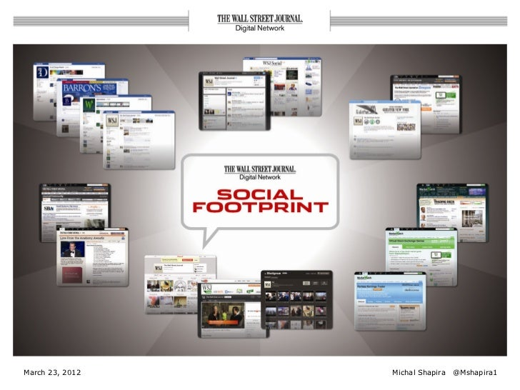 Michal Shapira Presentation - BDI 3/22/12 The Social Consumer 2012: Case Studies and Roundtables