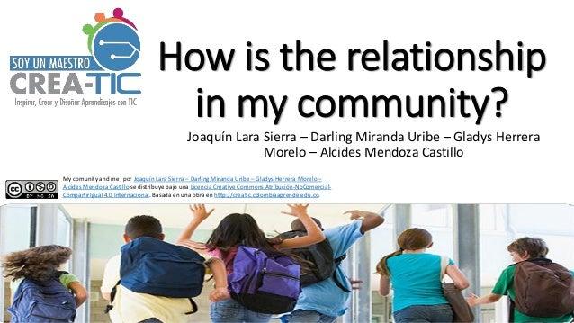Howistherelationshipin mycommunity?  Joaquín Lara Sierra –Darling Miranda Uribe –Gladys Herrera Morelo–Alcides Mendoza Cas...