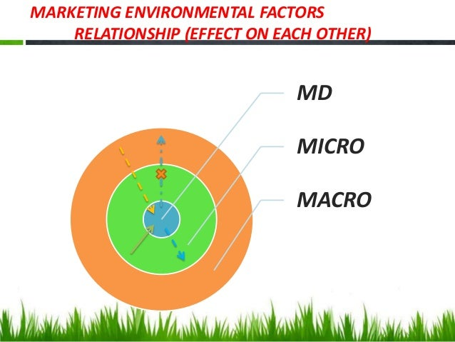 micro and macro environment in thomas cook The marketing environment assess and evaluate our internal business/corporate environment and our external environment which is subdivided into micro and macro.