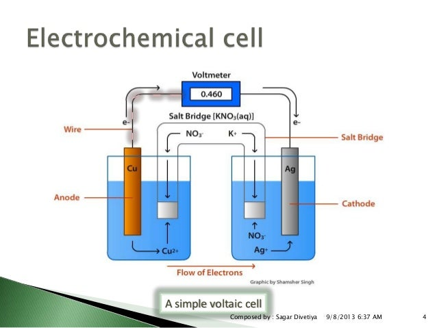 Microbial Fuel Cell Advanced