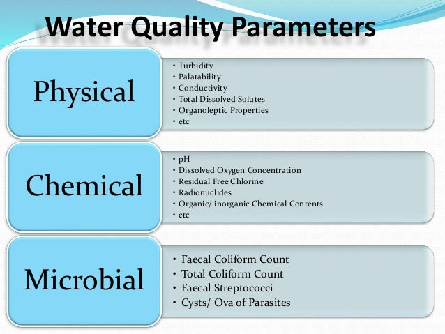 eutrophication water quality parameters Various water-quality parameters are blended together by the rvca, allowing water quality to be represented by a single rating (very poor, poor, fair, good, very good), based on the canadian council of ministers of the environment water quality index.