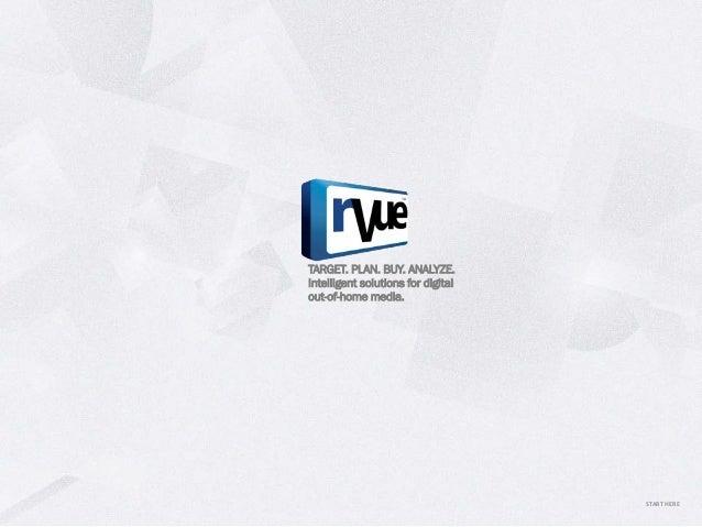 MicroCapClub Invitational: rVue (RVUE)